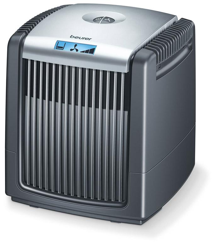 Máy lọc không khí và tạo ẩm BEURER LW110